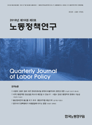 Quarterly Journal of Labor Policy (Vol. 18, Issue 2)