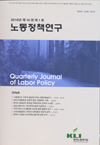 Quarterly Journal of Labor Policy (Vol. 10, Issue 1)
