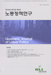 Quarterly Journal of Labor Policy (Vol. 10, Issue 3)