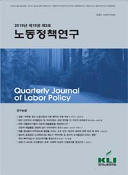 Quarterly Journal of Labor Policy (Vol.19, Issue 3)