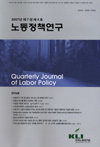 Quarterly Journal of Labor Policy (Vol. 7, Issue 4)