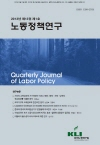 Quarterly Journal of Labor Policy (Vol. 13, Issue 1)